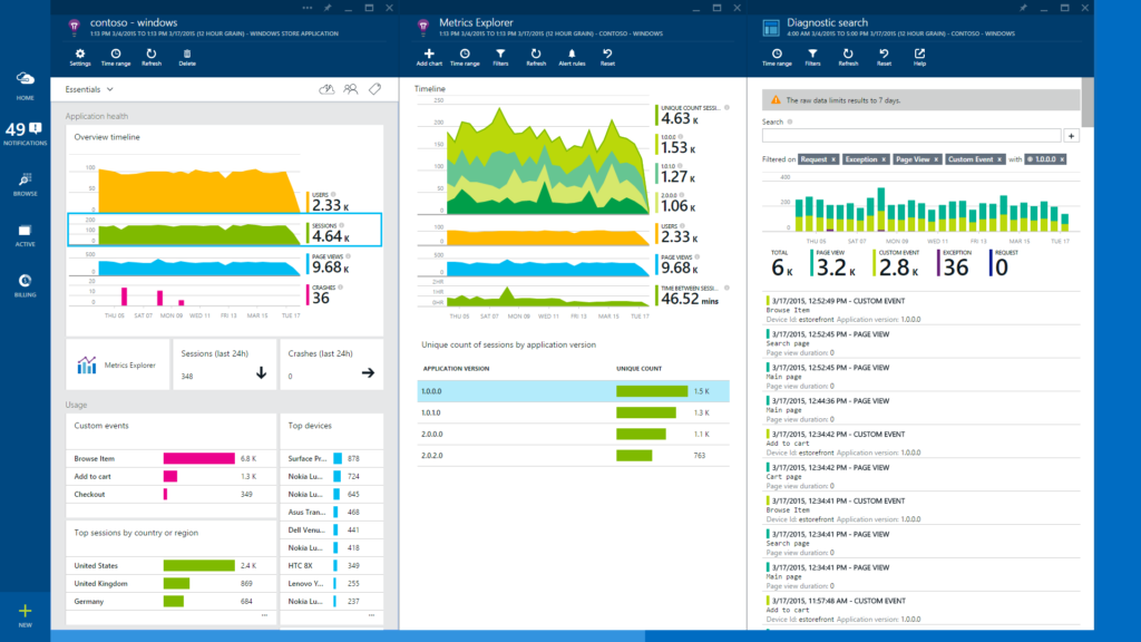 microsoft-visual-studio-application-insights