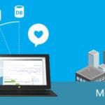 Správa Microsoft Azure