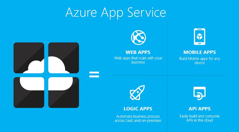 microsoft-azure_app_services